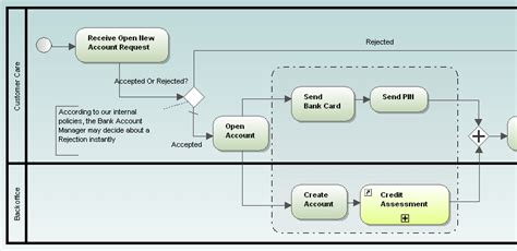 generate bpmn diagram from xml altova umodel professional upgrade from previous version