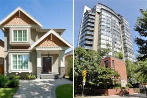 buying a condo vs a house pros cons of owning a condo vs a house