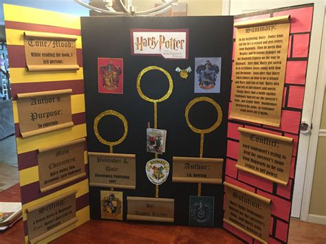 harry potter book report ideas harry potter and the sorcerer s book fair project