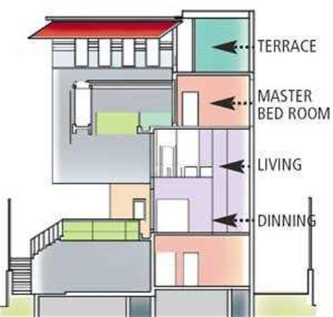 Sachin?s Dream Home Dorab Villa Mumbai