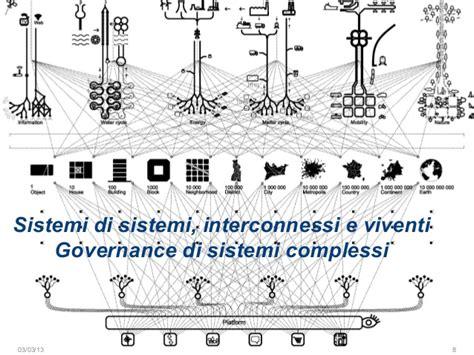 dati sdi crowdsourcing open data e sdi quali infrastrutture di