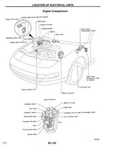 1991 nissan 300zx turbo the motor that the clutch is pressed