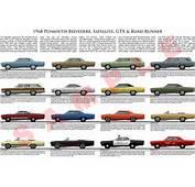 1968 Plymouth Belvedere Satellite GTX Road Runner Model Chart Poster