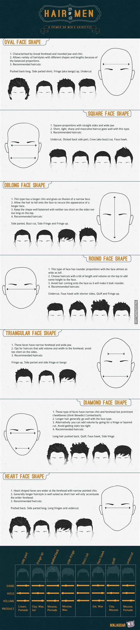 mens haircuts guide a beginner s guide to men s hairstyles pictures photos