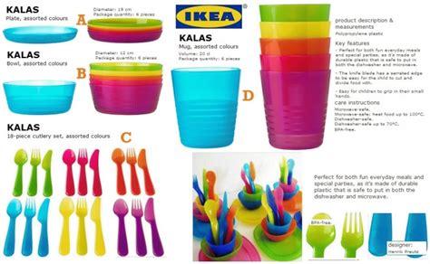 Piring Mangkok Sendok Gelas Perangkat Makan Hello harga tidak ditemukan id priceaz