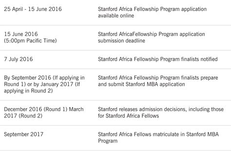 Stanford Africa Mba Fellowship Essay by Stanford Africa Mba Fellowship 2016 Concoursn
