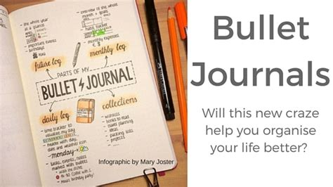 Wall Stickers Quotes Family bullet journal the new craze in organising your life