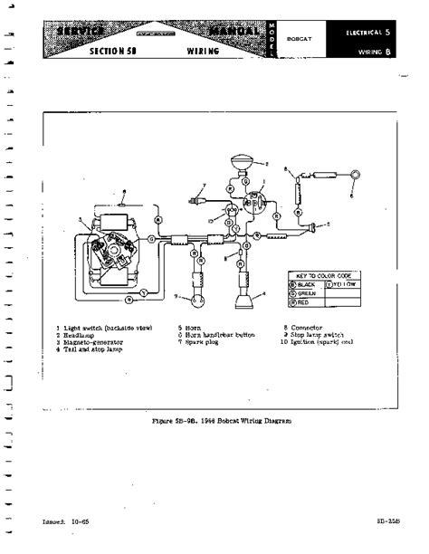 742 bobcat wiring diagram 742 get free image about
