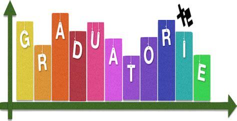 bollettino ufficiale personale ministero dell interno avviso pubblicazione graduatoria finale concorso pubblico