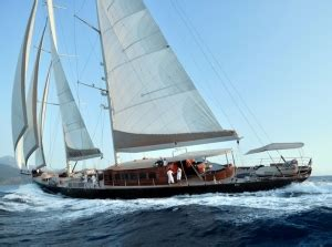 boat insurance cost calculator charter yachts 50 to 9999 meters