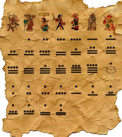 imagenes numeros mayas los numeros mayas los mayas