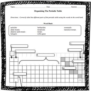 printable periodic table quiz worksheet organizing the periodic tab by adventures in science