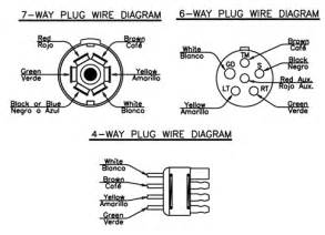 top 10 of trailer wiring diagram tutorial ideas 2015 7 way rv style trailer used on