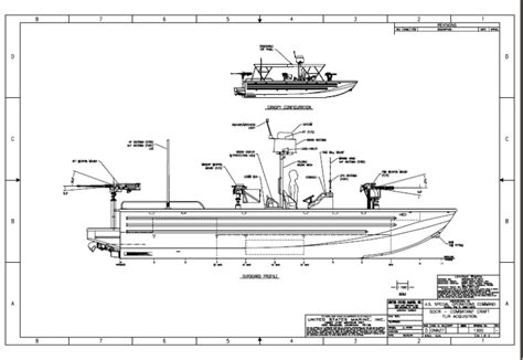 on a boat r static soc r gunboat design fsdeveloper