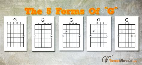 how to make proper chords which is the right way to play the g chord real guitar