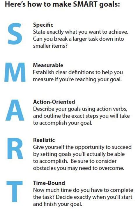 Resume Sample Health Care Assistant by Smart Goals On Pinterest Goal Settings Health And