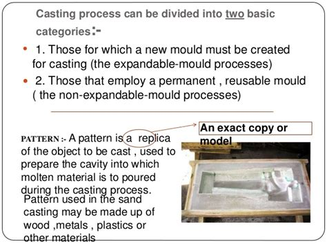 expandable pattern is used in which casting mp casting