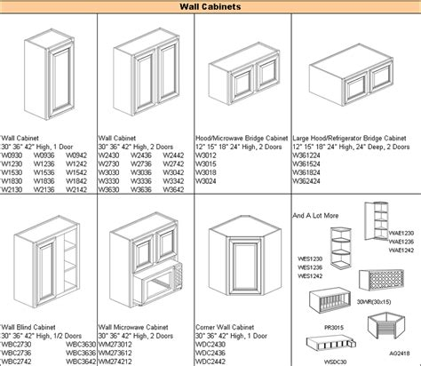 Kitchen Cabinet Specifications | cabinet specifications kitchen prefab cabinets rta