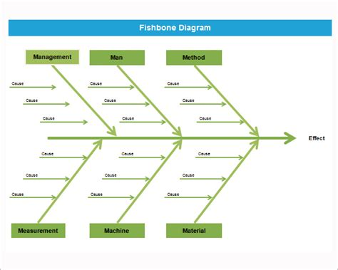 fishbone template fishbone diagram template powerpoint formats exles