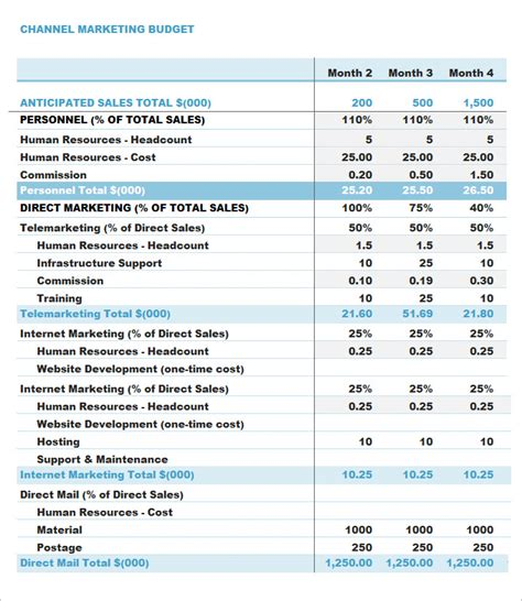 marketing budget template marketing budget template 22 free word excel pdf