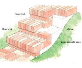 Stair Set Out by Best 25 Brick Steps Ideas That You Will Like On Pinterest