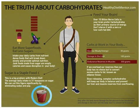 carbohydrates use in human what are carbohydrates a concise guide