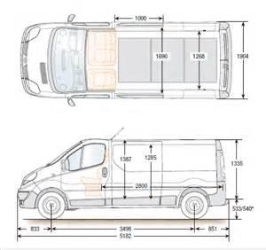 Renault Trafic Dimensions Dantrans