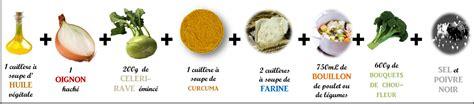 cuisiner avec les aliments contre le cancer pdf les bienfaits du curcuma les recettes d 201 pices du monde