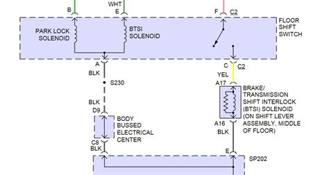 amf golf cart wiring diagram electric golf cart battery