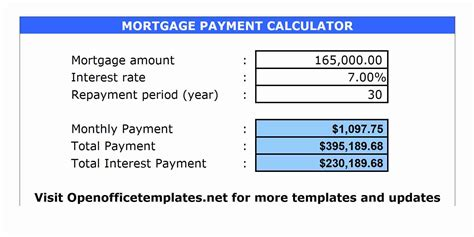 mortgage payment estimator driverlayer search engine