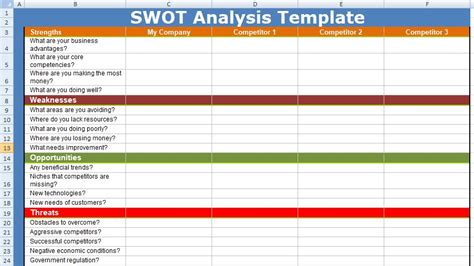 swot analysis excel template xlstemplates