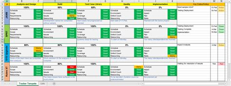 Free Excel Project Management Tracking Templates Project Management Templates Download 200 Templates Free Project Management Templates