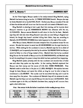 Macbeth Story Summary, Worksheets and Tests by Gary Ciesla