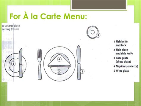 cover layout of table d hote gcse catering revision ppt download