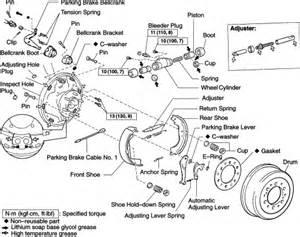 Check Brake System Toyota Camry Repair Guides Rear Drum Brakes Brake Drums