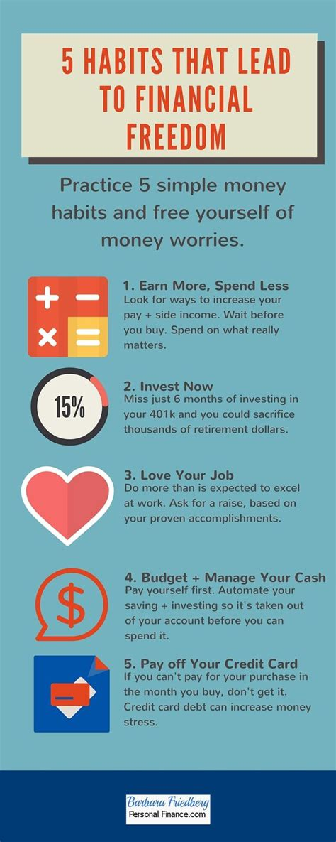 Map Your Financial Freedom 1000 images about money tips on different