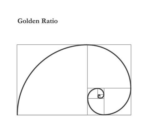 carrer blog o rule golden proportion for calculating golden ratio design decoration
