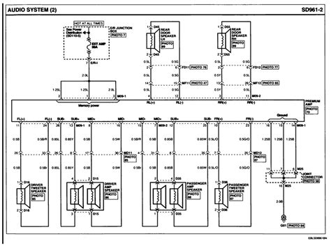 kia sorento 2010 trunk wiring diagram kia free engine