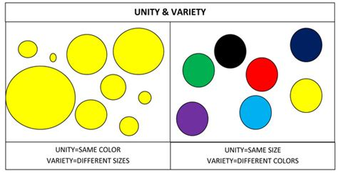 unity pattern definition design in art emphasis variety and unity tutorial
