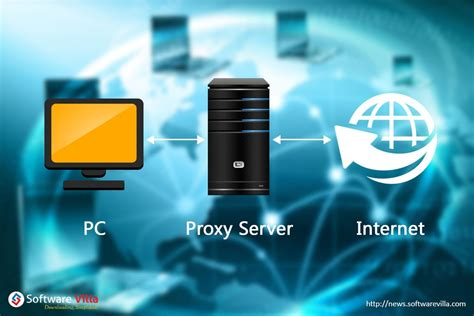 the best proxy 10 best proxy 2017 to access blocked websites