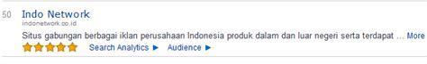 alexa top sites in indonesia 4 situs jual beli indonesia terpopuler 169 digital notes