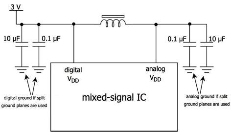 ferrite bead capacitor filter choosing and using ferrite