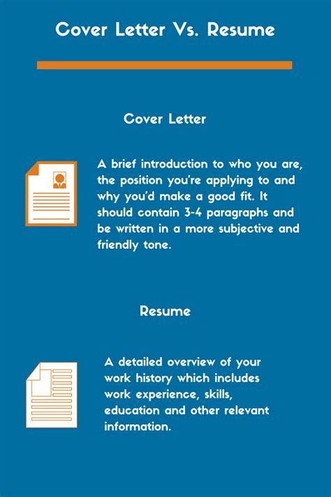 ppt resume cover letter difference