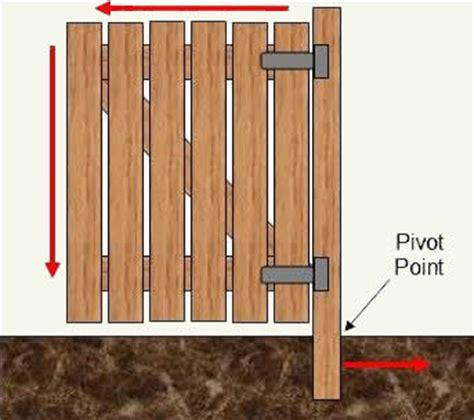Wood Gate Plans