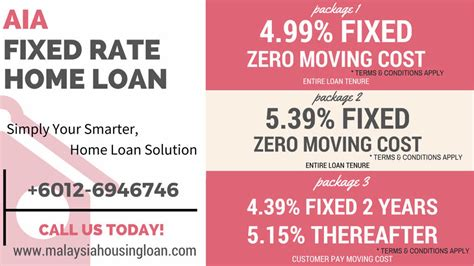 malaysia housing loan rate aia fixed rate home loan packages malaysia housing loan