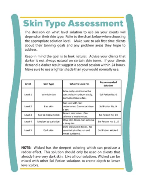 wound assessment chart template skin wound assessment forms pictures to pin on