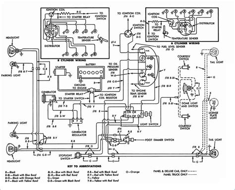 ford fairlane wiring diagram fairlane free printable