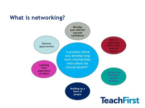 Networking Skills   Teach First