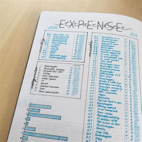 25 best ideas about expense tracker on budget