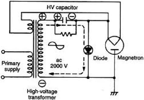 pretty microwave circuit diagram contemporary electrical